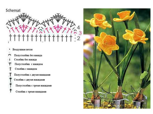Внутренняя часть цветка(вяжем